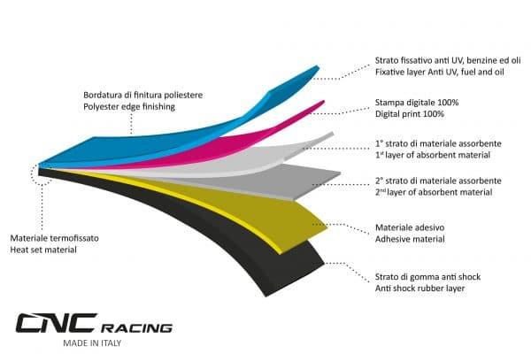 GARAGE CARPET PRAMAC RACING LIMITED EDITION